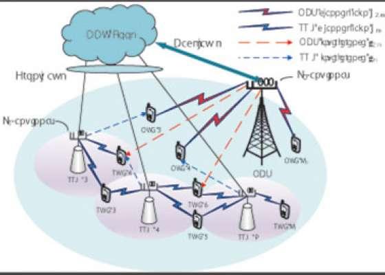 Multiuser Wireless Power Transfer via Magnetic Resonant